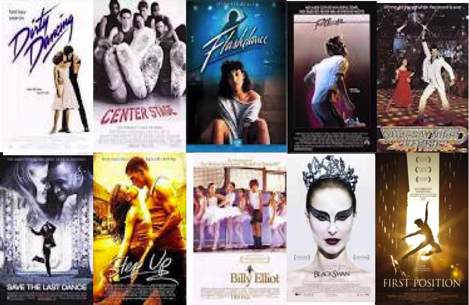 My 10 Favorite Dance Movies – Tati's Tidbits